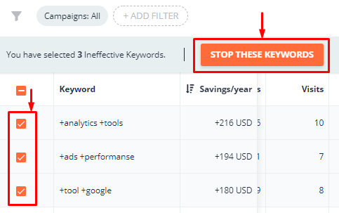 Here is how you can stop ineffective keywords