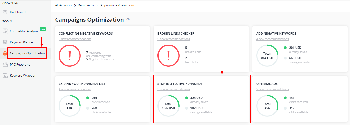 The Stop Ineffective Keywords tool in the PromoNavi interface