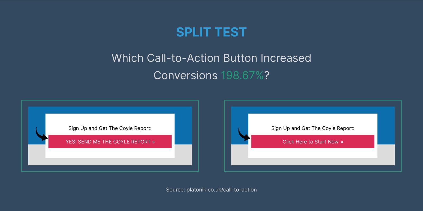 Landing Page Copy Elements You Should Split Test
