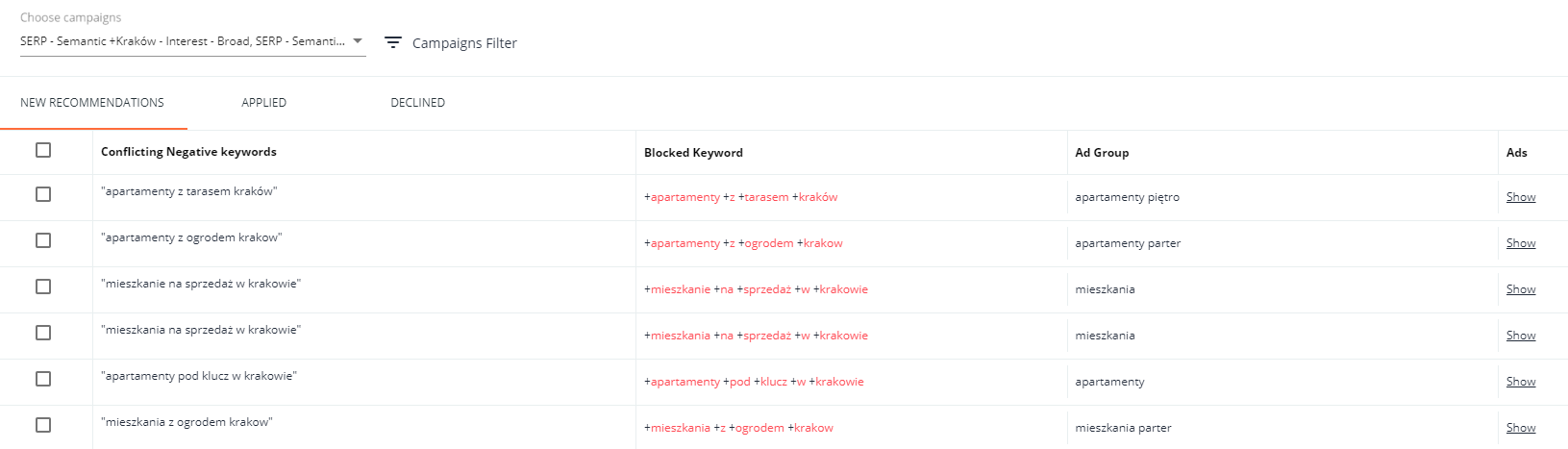An example of the table with the blocked keywords and corresponding negatives