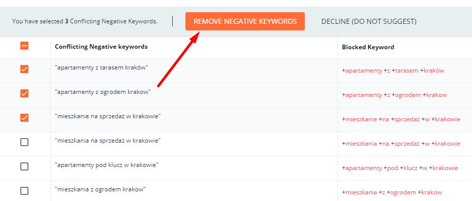 Don't forget to tick keywords to unblock them