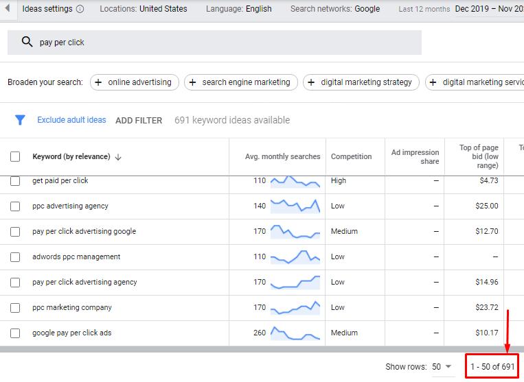The number of keywords in Google Keyword Planner