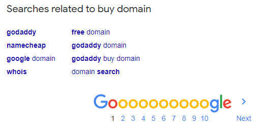 An example of Related Searches