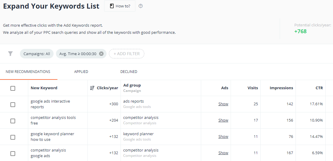 The table of suggested keywords, with potential clicks increase and other useful metrics