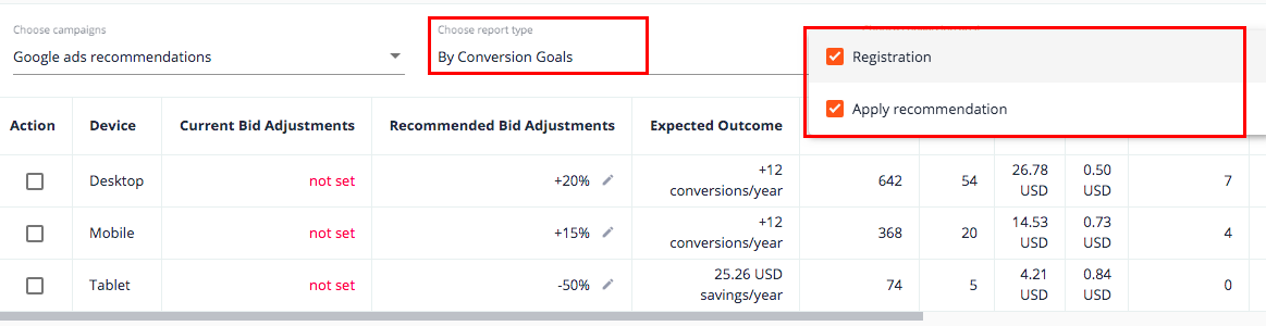 You can adjust bids in Google Ads directly from the PromoNavi interface