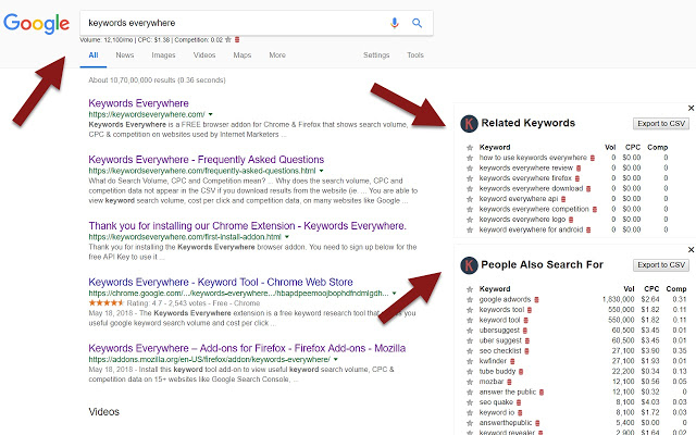 80+ Free Google Chrome Extensions for Digital Marketers