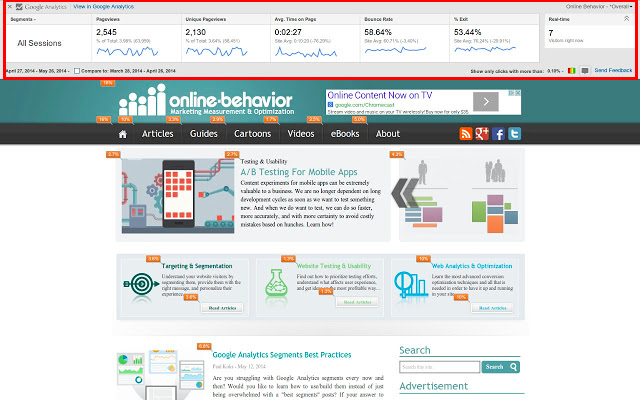 You can find Google Analytics data on the top of the page