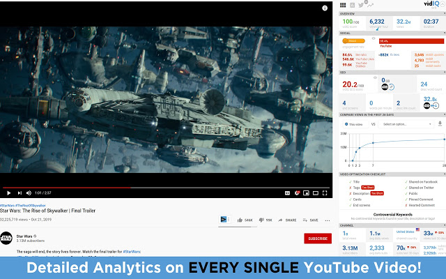 An example of vidIQ statistics for a video