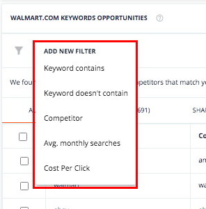 How to Find Paid Keywords Used by Your Competitors