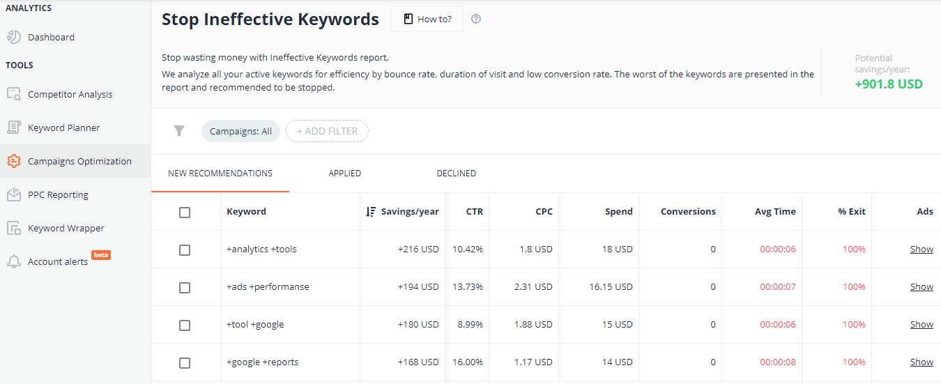 The table aggregates both Google Ads and Google Analytics metrics for each keyword