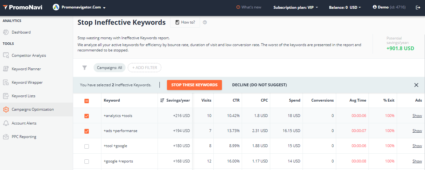 Ineffective keywords recommendations