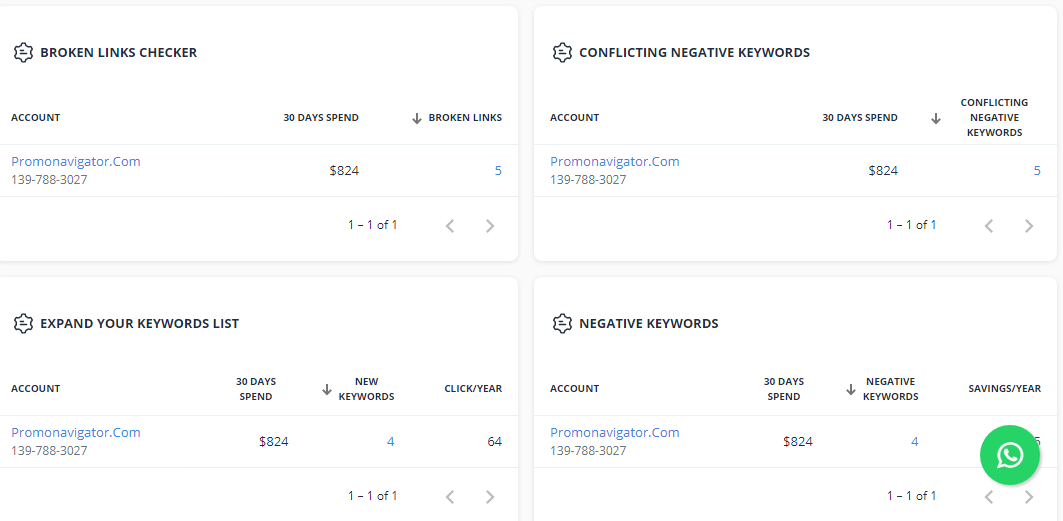 Optimization recommendations on the Dashboard